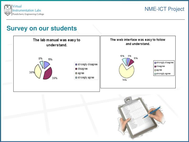 Survey on our students