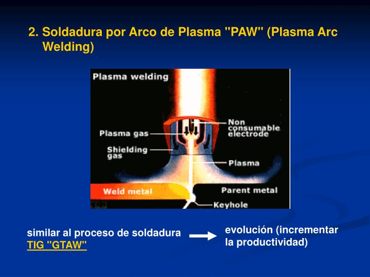 "2.Soldadura por Arco de Plasma ""PAW"" (Plasma Arc Welding)"