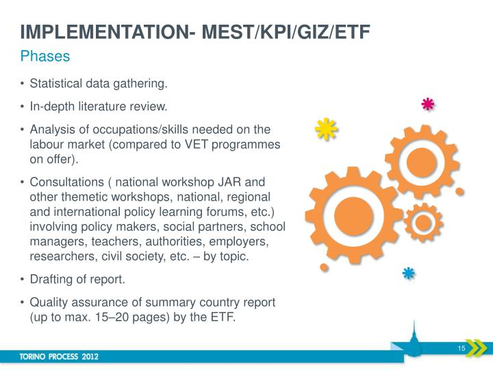IMPLEMENTATION- MEST/KPI/GIZ/ETF