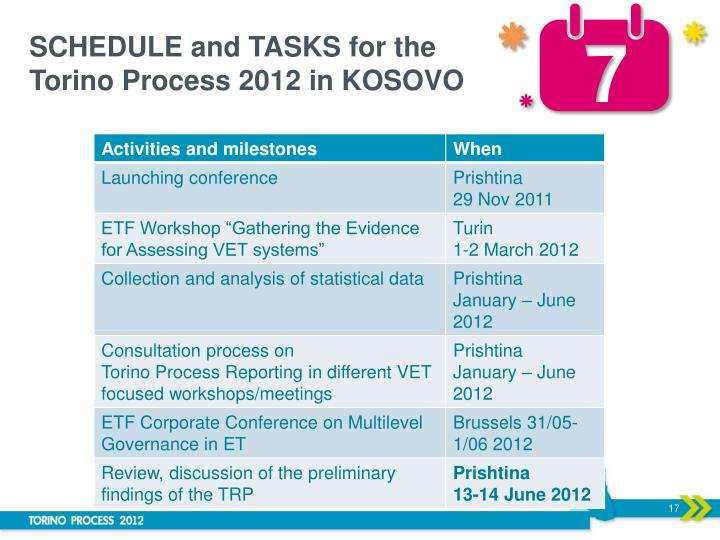 SCHEDULE and TASKS for the