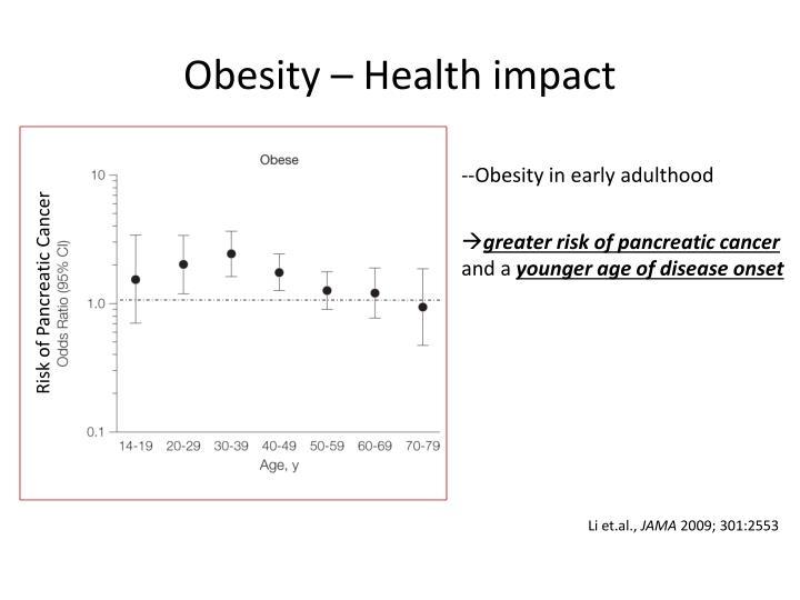 Obesity – Health impact