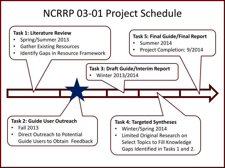 NCRRP 03-01 Project Schedule