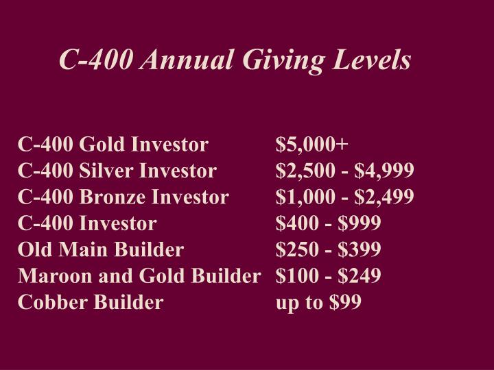 C-400 Annual Giving Levels