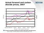actual forward and carbon dioxide prices 2007