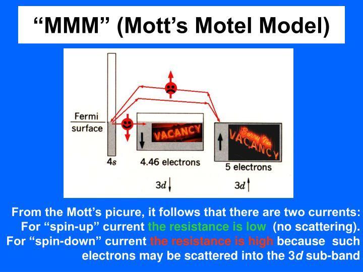 """""""MMM"""" (Mott's Motel Model)"""