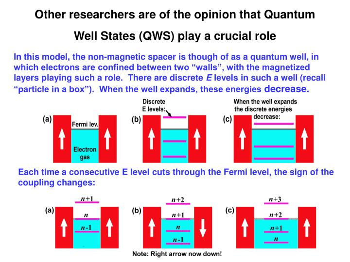 Other researchers are of the opinion that Quantum