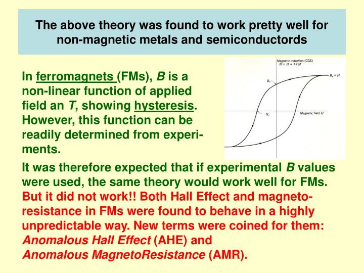 The above theory was found to work pretty well for non-magnetic metals and semiconductords