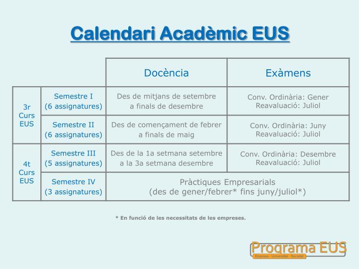 Calendari Acadèmic EUS