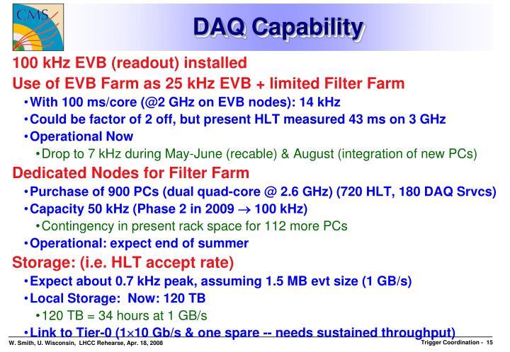 DAQ Capability