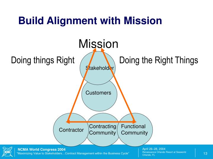 Build Alignment with Mission