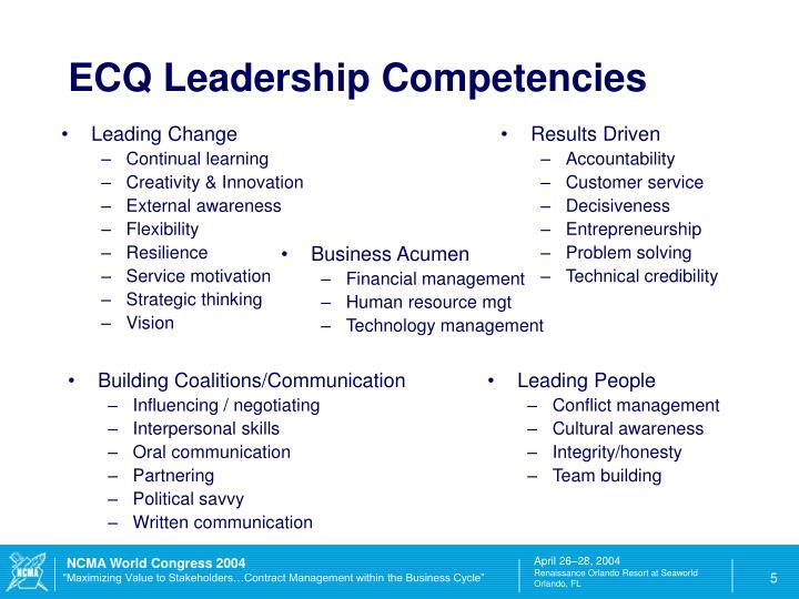 ECQ Leadership Competencies