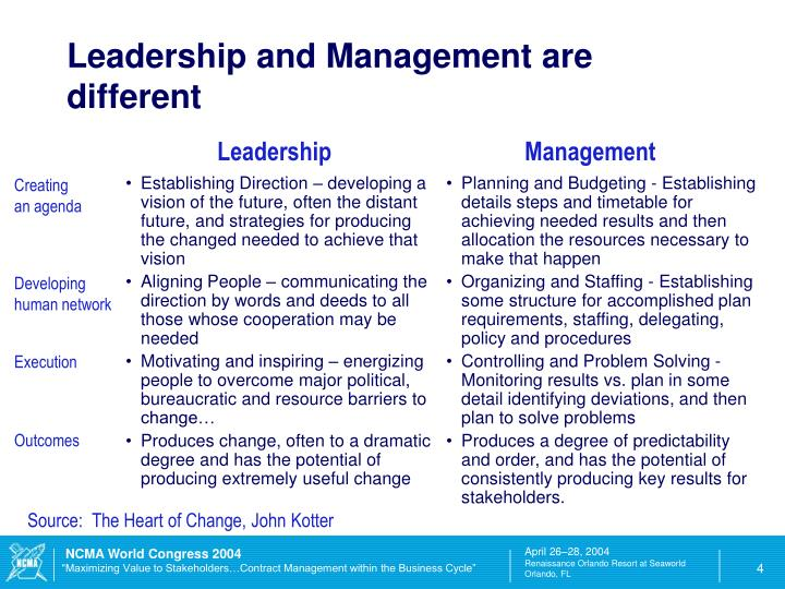 Leadership and Management are different