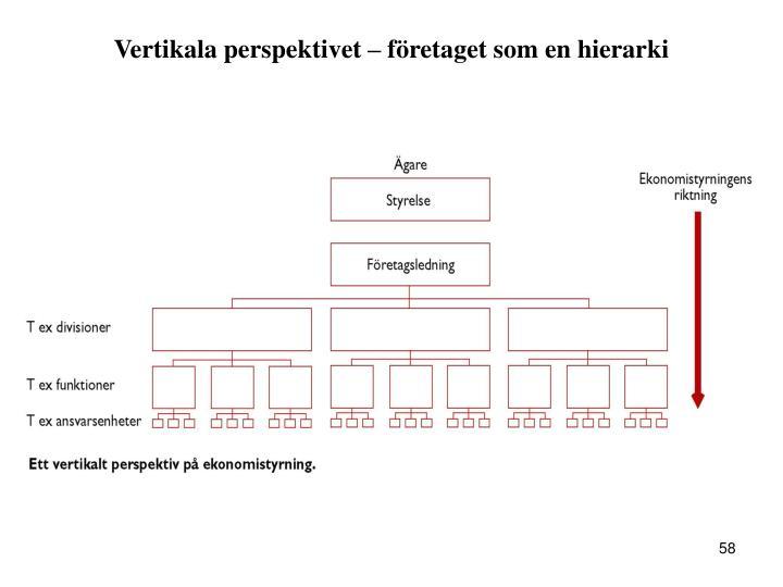 Vertikala perspektivet – företaget som en hierarki