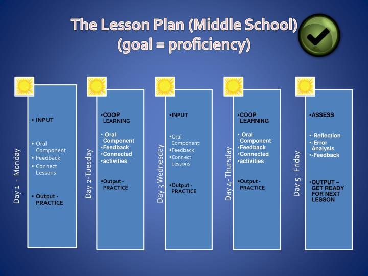 The Lesson Plan (Middle School)