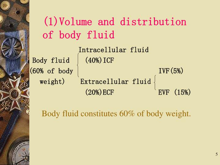 Body fluid constitutes 60% of body weight.