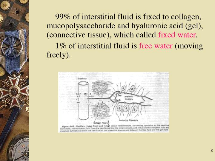 99% of interstitial fluid is fixed to collagen, mucopolysaccharide and hyaluronic acid (gel), (connective tissue), which called