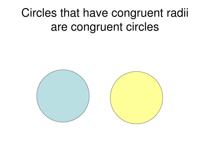 Circles that have congruent radii are congruent circles