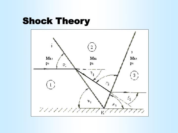 Shock Theory