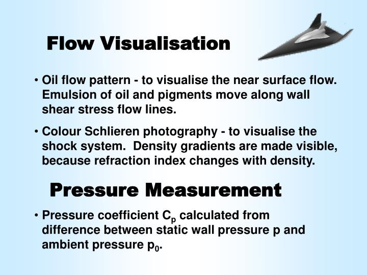 Flow Visualisation