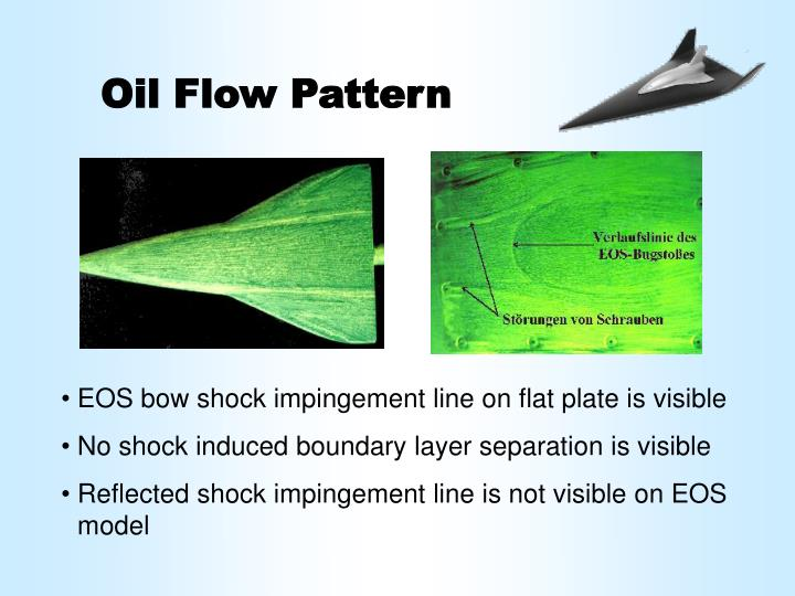 Oil Flow Pattern