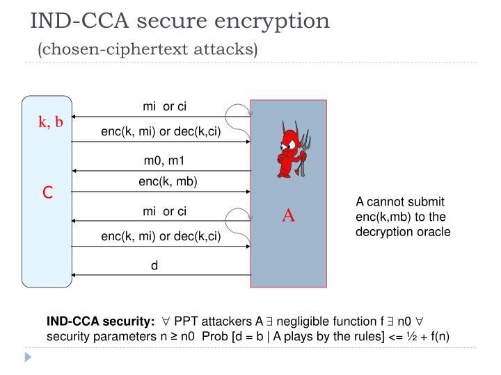 IND-CCA secure encryption