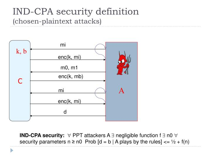 IND-CPA security definition
