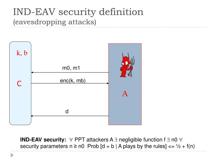 IND-EAV security definition