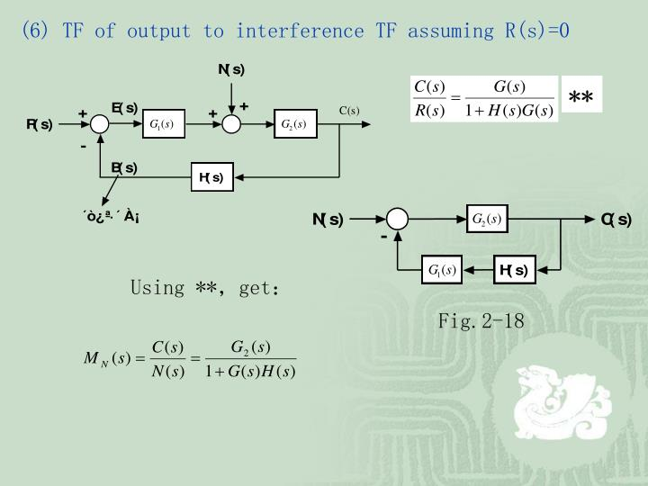 (6) TF of output to interference TF assuming R(s)=0