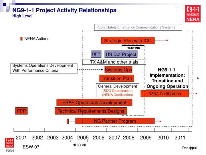 NG9-1-1 Project Activity Relationships