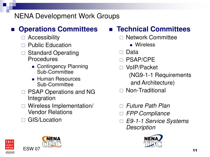 Operations Committees