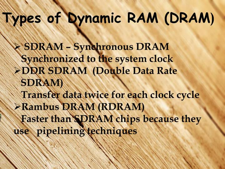 Types of Dynamic RAM (DRAM
