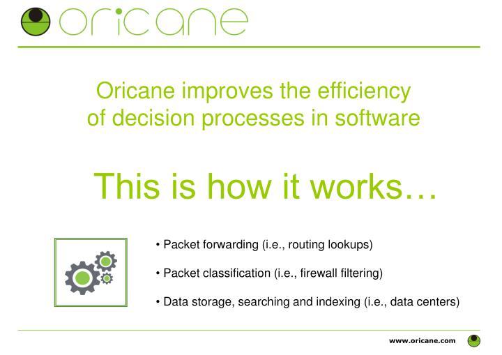 Oricane improves the efficiency