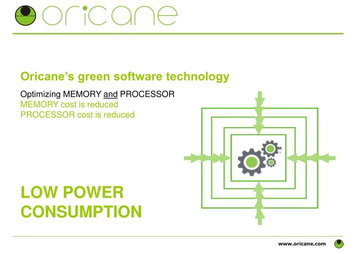 Oricane's green software technology