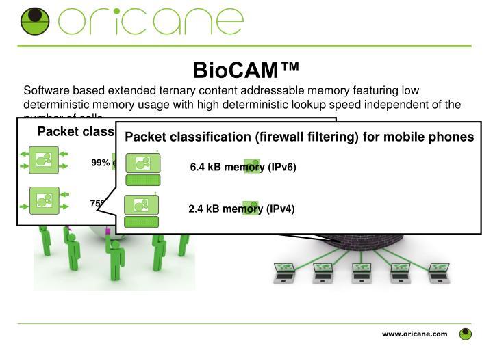 BioCAM™