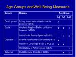 age groups andwell being measures