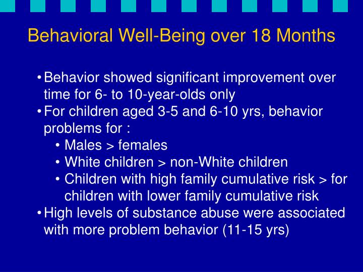Behavioral Well-Being over 18 Months