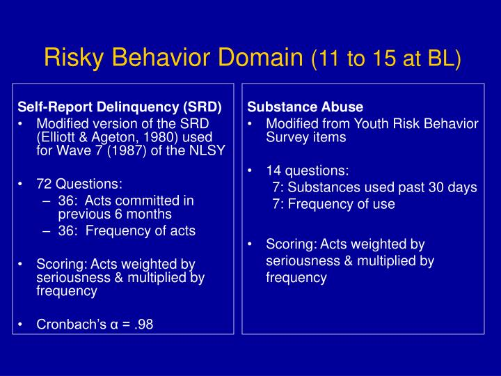 Risky Behavior Domain