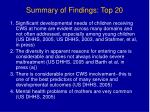 summary of findings top 20