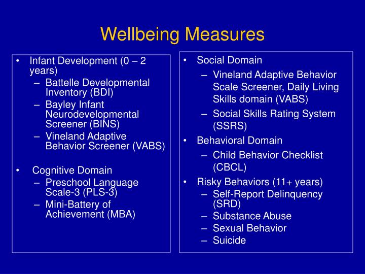 Wellbeing Measures