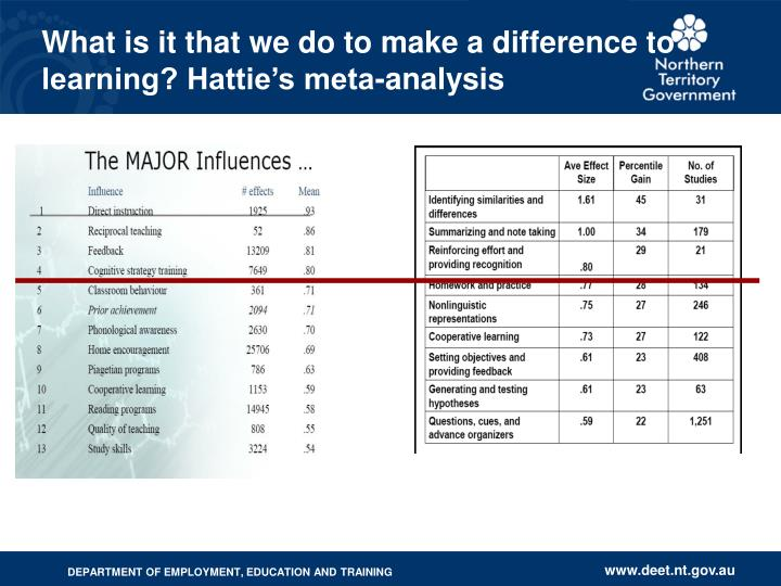What is it that we do to make a difference to learning? Hattie's meta-analysis