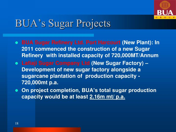 BUA's Sugar Projects