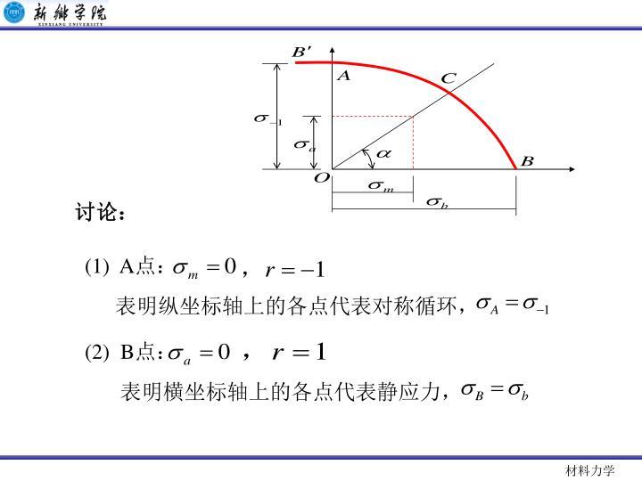 (1)  A