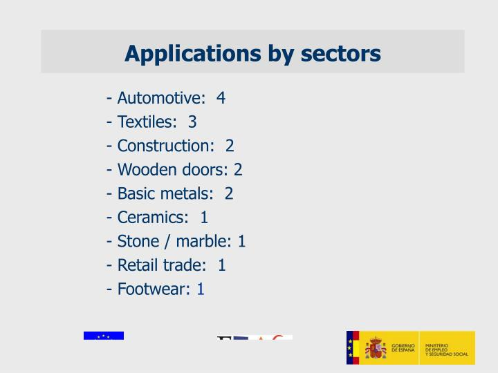 Applications by sectors