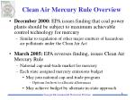 clean air mercury rule overview