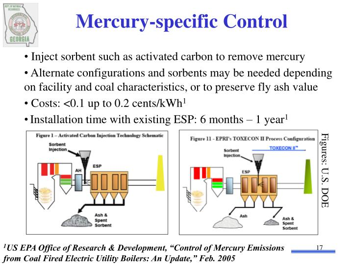 Mercury-specific Control