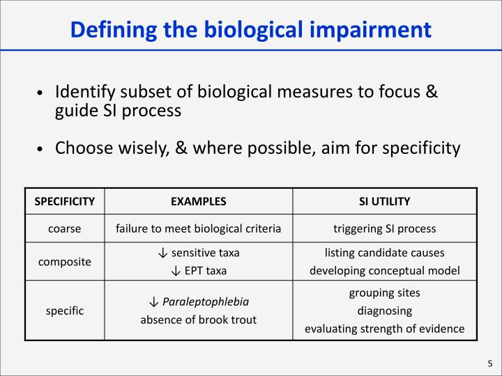 Defining the biological impairment