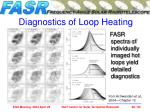diagnostics of loop heating