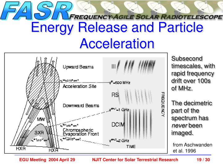 Energy Release and Particle Acceleration