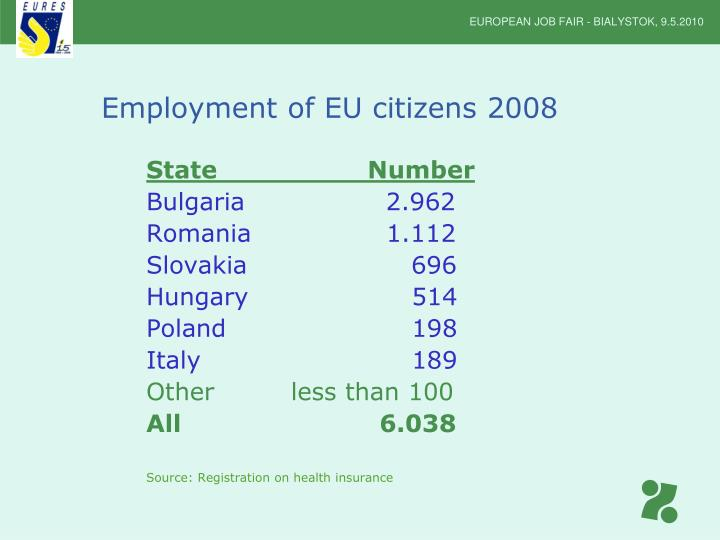 Employment of EU citizens