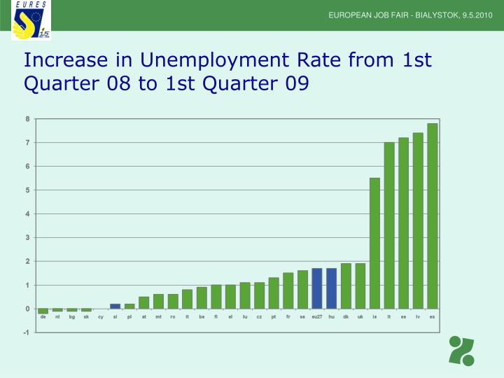 Increase in Unemployment Rate from 1st Quarter 08 to 1st Quarter 09